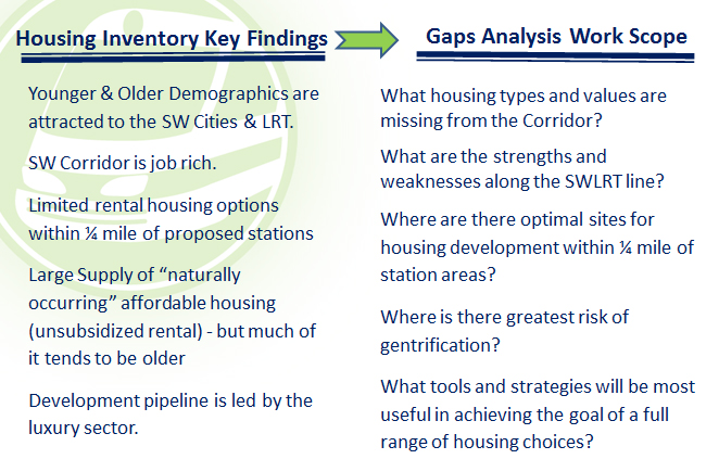 Housing inventory key findings and gaps anlysis work scope questions